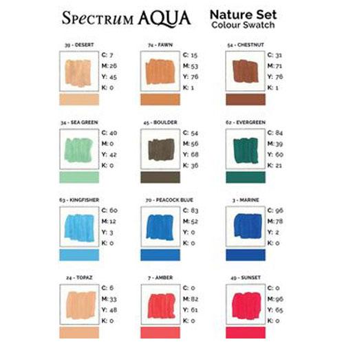12 Rotuladores Spectrum Aqua - Nature